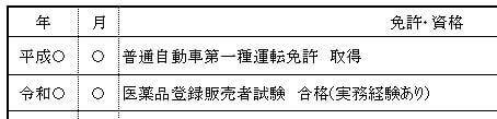 登録販売者履歴書の実務経験ありの記載見本